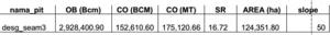 Laporan Hasil Perhitungan di Surpac