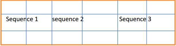 Cara Membuat Sequence PIT di Minescape